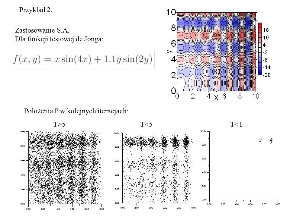 Przykład 2. Zastosowanie S.A. Dla funkcji testowej de Jonga: Położenia P w kolejnych iteracjach: T>5 T<5.