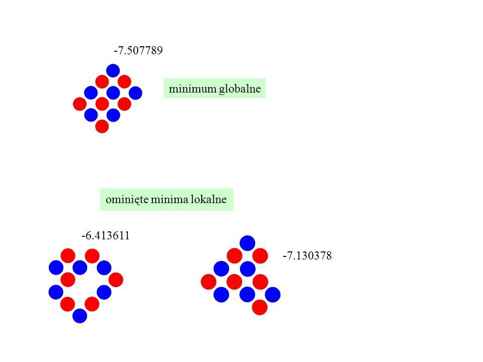 -7.507789 minimum globalne ominięte minima lokalne -6.413611 -7.130378
