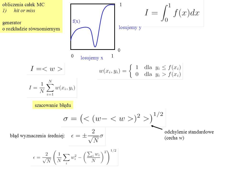 obliczenia całek MC hit or miss. generator. o rozkładzie równomiernym. 1. f(x) losujemy y. 1.