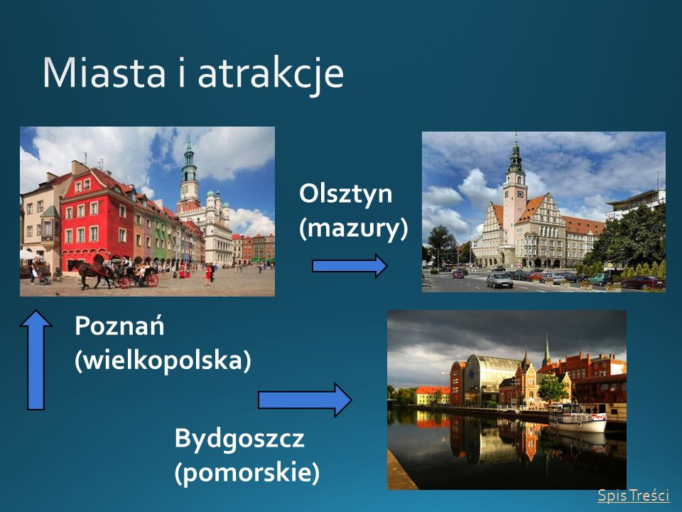 Miasta i atrakcje Olsztyn (mazury) Poznań (wielkopolska) Bydgoszcz