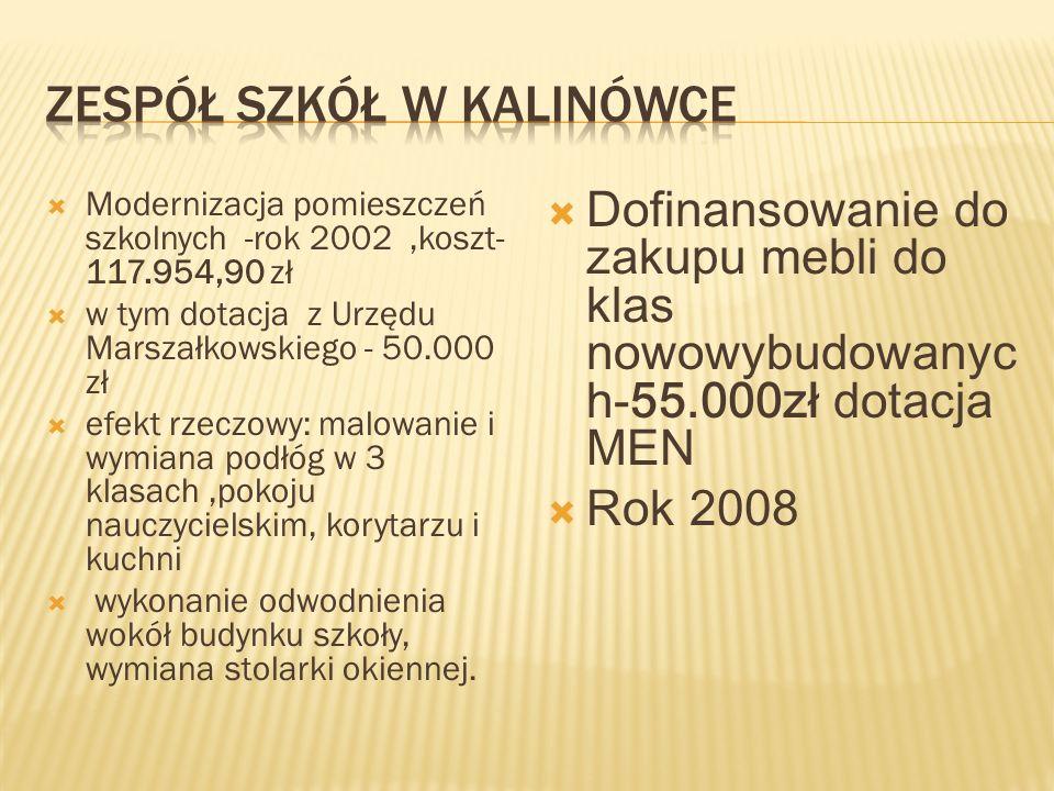 Zespół Szkół w Kalinówce