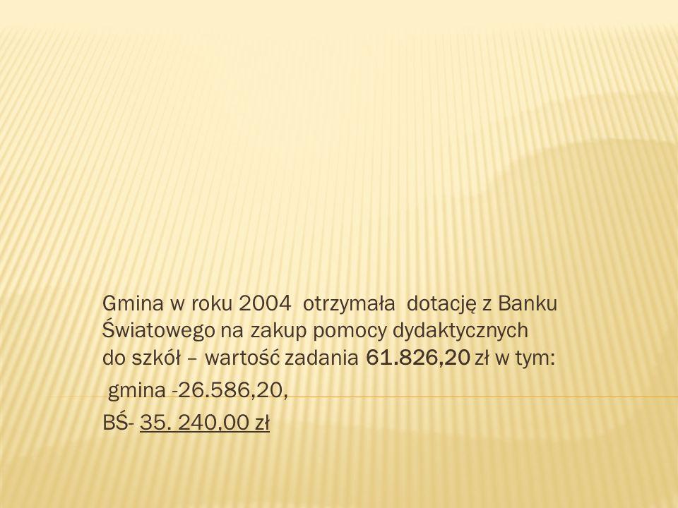 Gmina w roku 2004 otrzymała dotację z Banku Światowego na zakup pomocy dydaktycznych do szkół – wartość zadania 61.826,20 zł w tym: