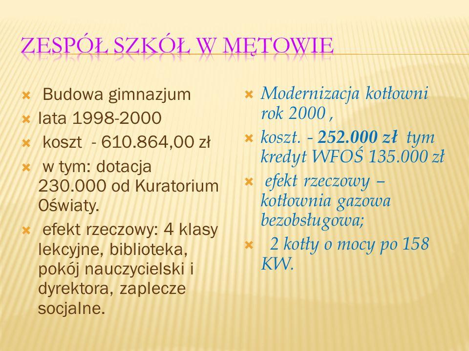 Zespół Szkół w Mętowie Budowa gimnazjum lata 1998-2000