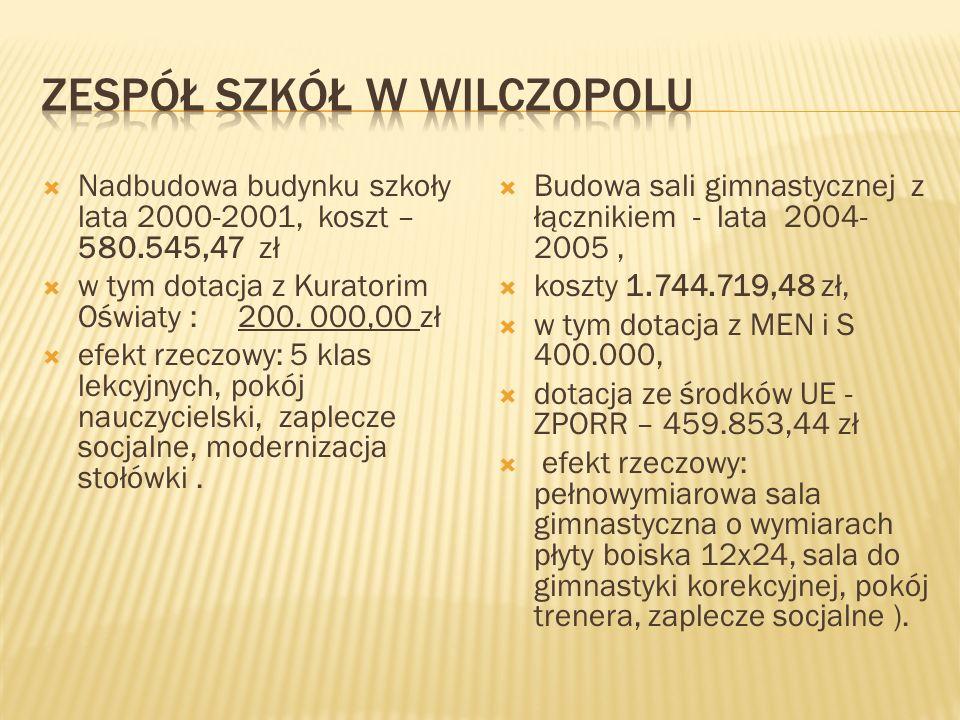 Zespół Szkół w Wilczopolu