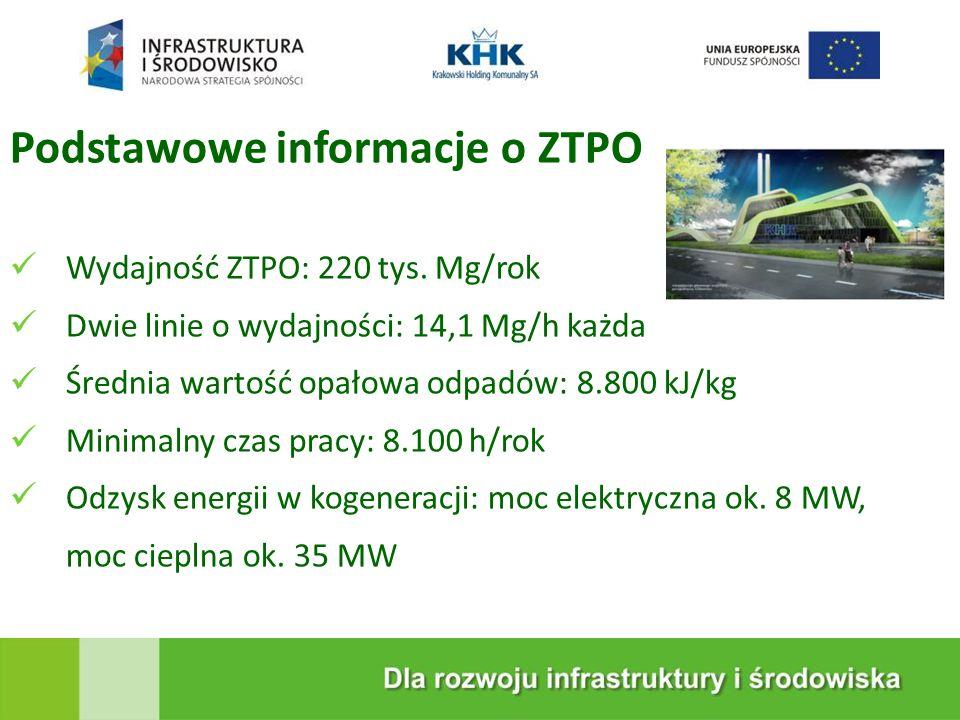 Podstawowe informacje o ZTPO