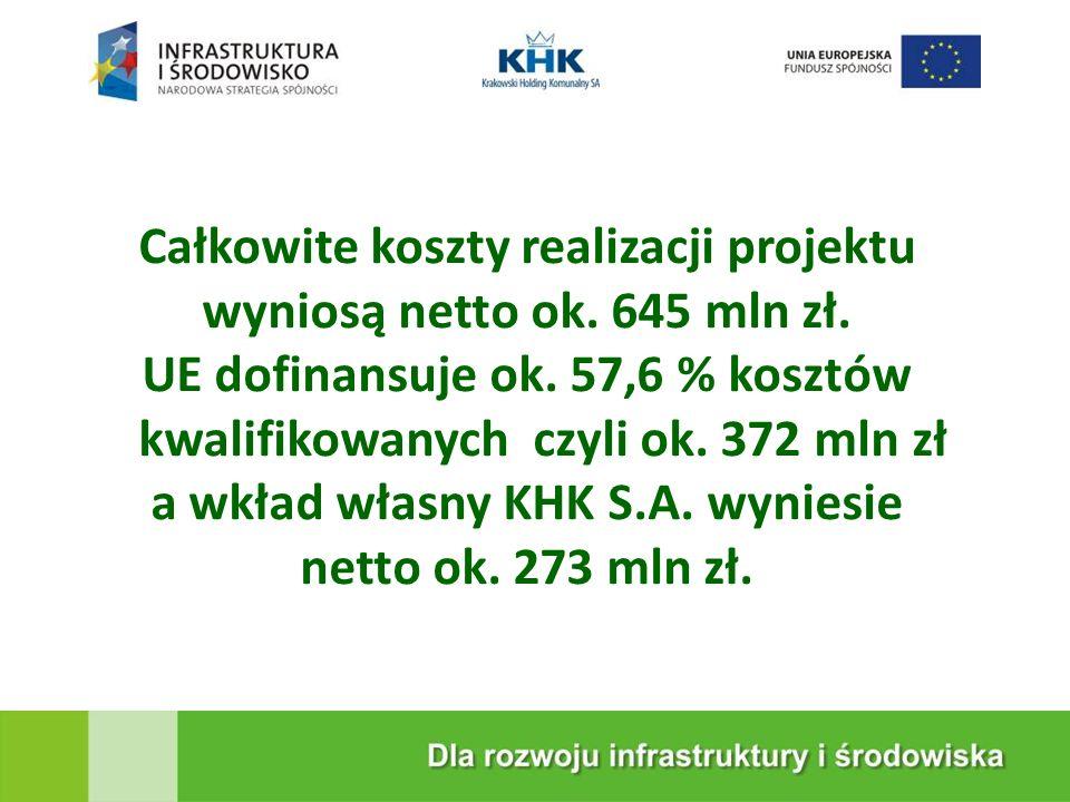 Całkowite koszty realizacji projektu wyniosą netto ok. 645 mln zł.