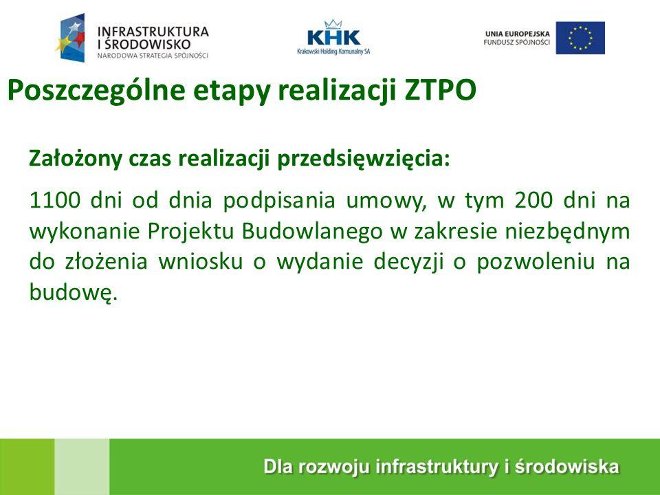 Poszczególne etapy realizacji ZTPO