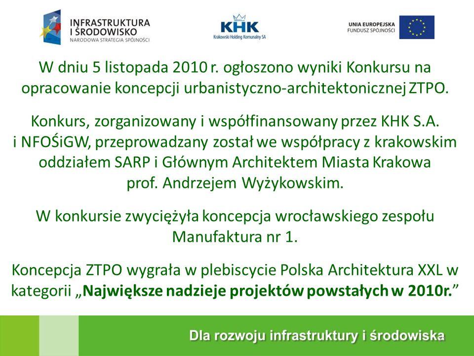 Konkurs, zorganizowany i współfinansowany przez KHK S.A.