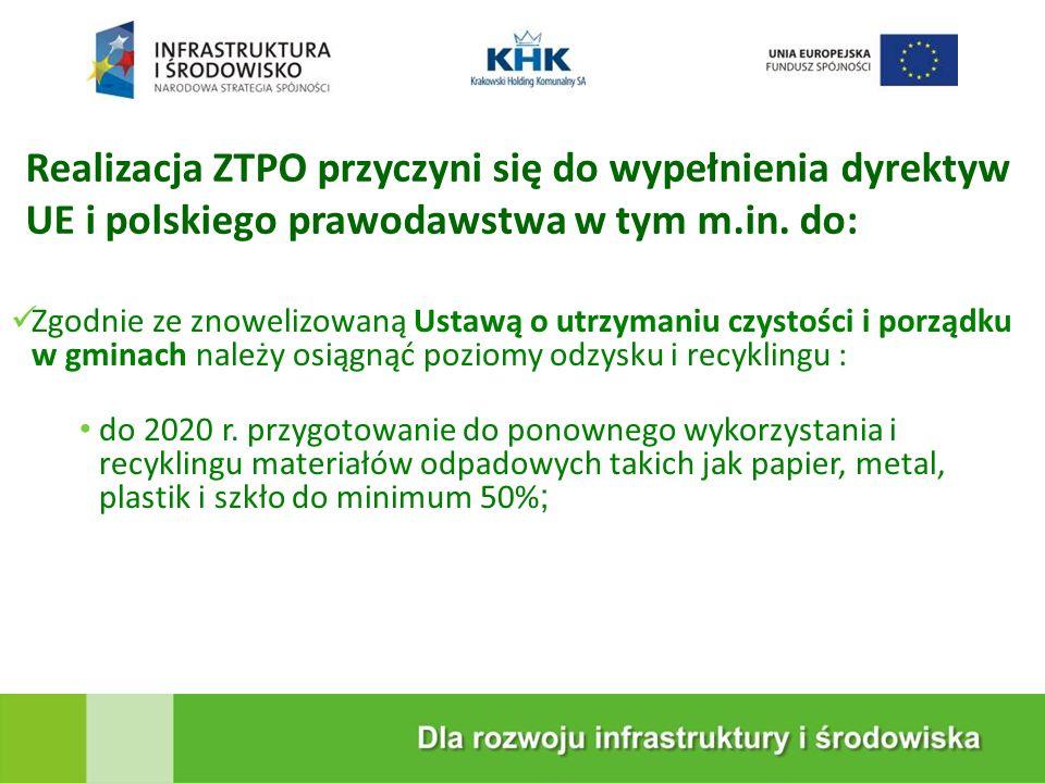 Realizacja ZTPO przyczyni się do wypełnienia dyrektyw UE i polskiego prawodawstwa w tym m.in. do: