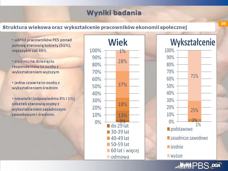 Wyniki badania Struktura wiekowa oraz wykształcenie pracowników ekonomii społecznej.