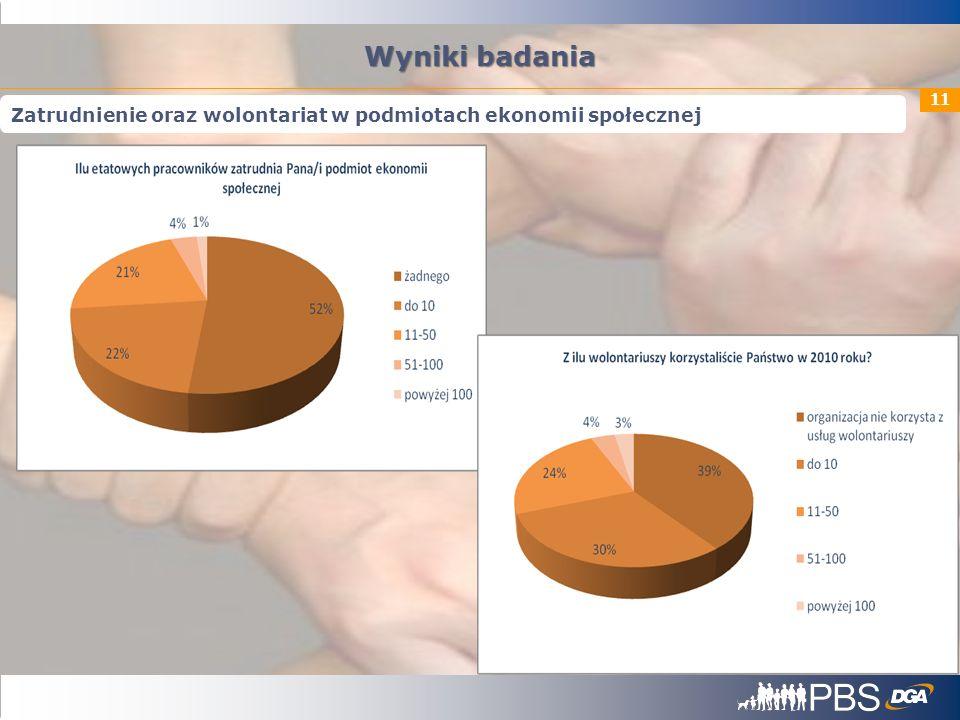 Wyniki badania Zatrudnienie oraz wolontariat w podmiotach ekonomii społecznej