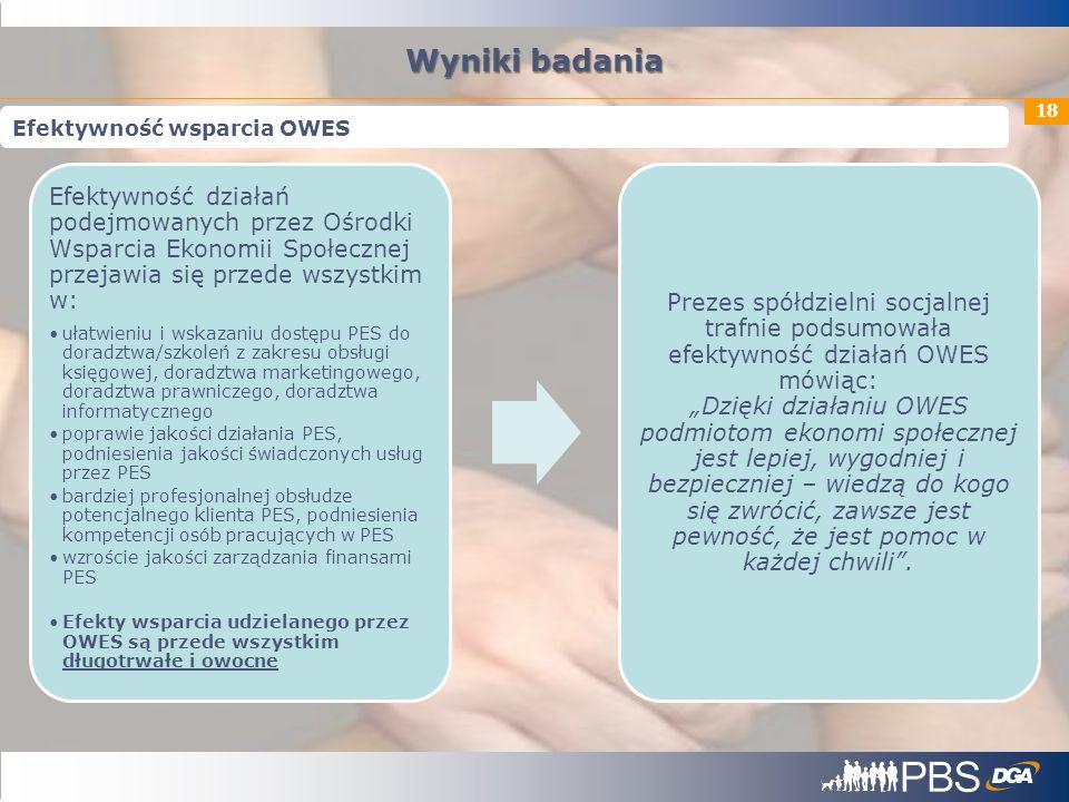Wyniki badania Efektywność wsparcia OWES.