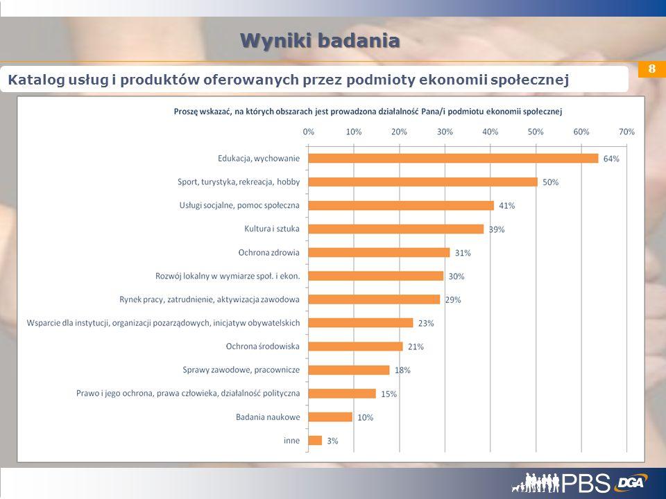 Wyniki badania Katalog usług i produktów oferowanych przez podmioty ekonomii społecznej