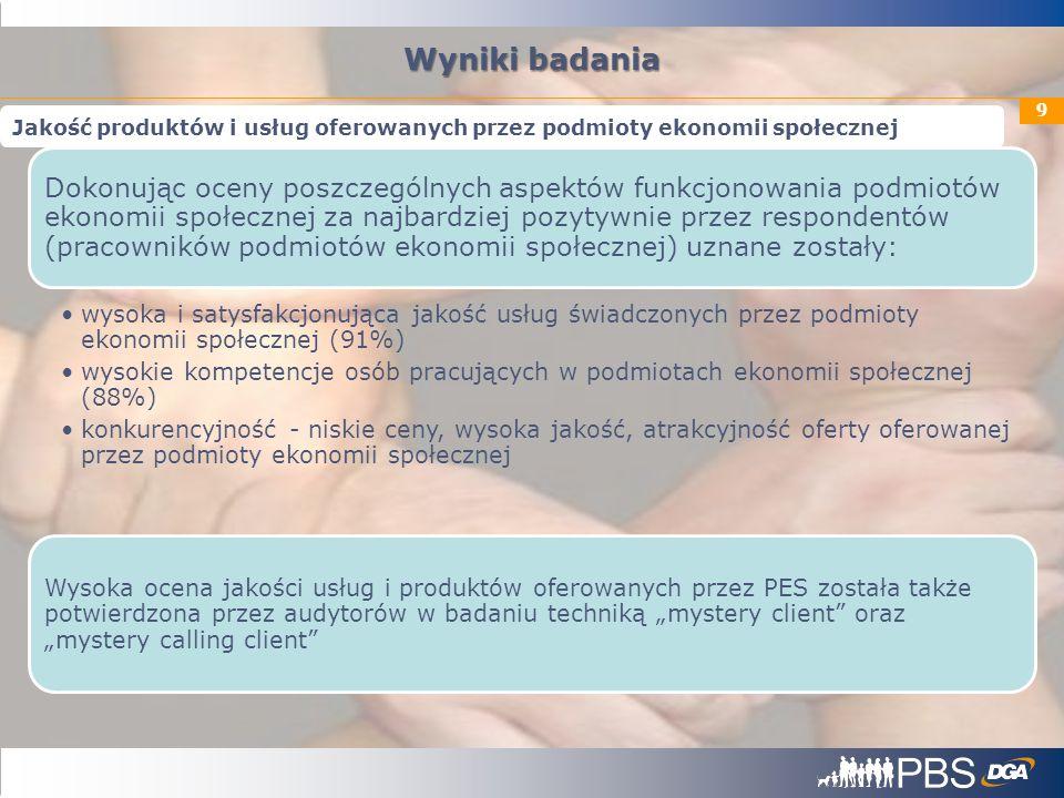 Wyniki badania Jakość produktów i usług oferowanych przez podmioty ekonomii społecznej.