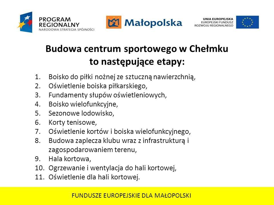 Budowa centrum sportowego w Chełmku to następujące etapy: