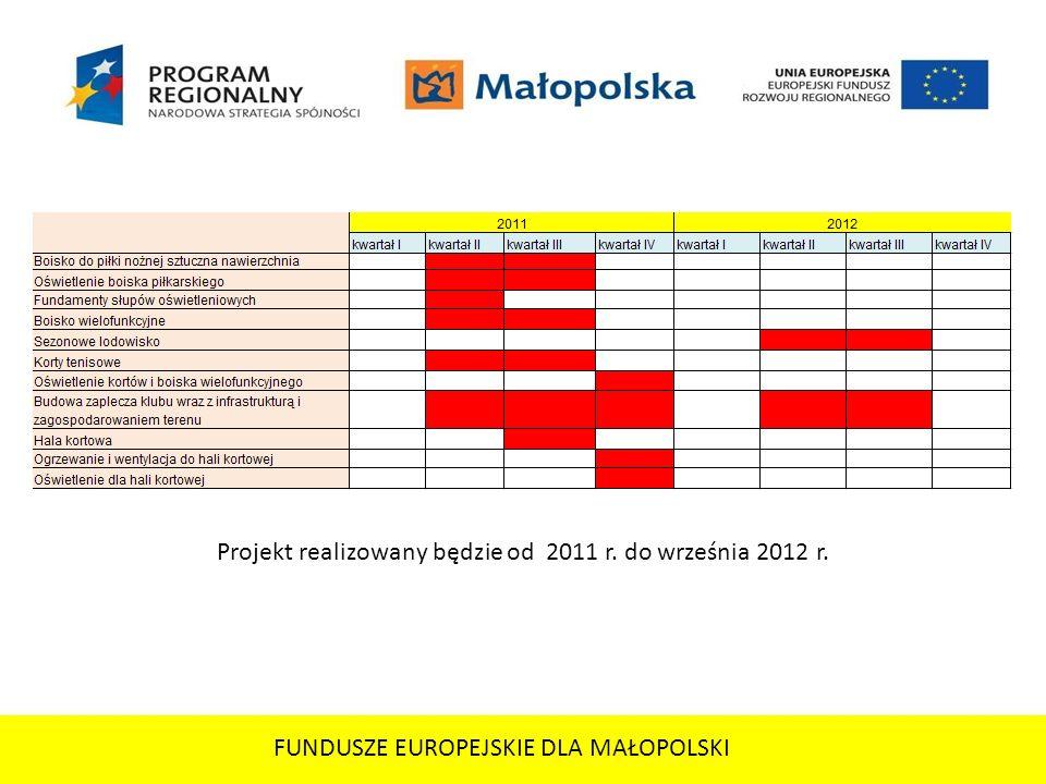 Projekt realizowany będzie od 2011 r. do września 2012 r.