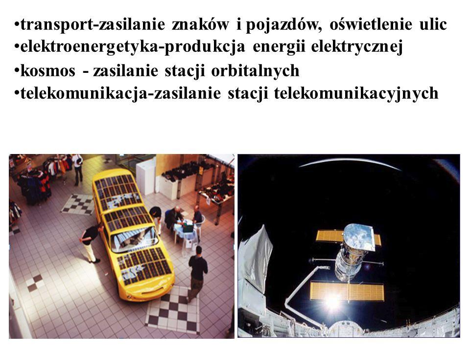 transport-zasilanie znaków i pojazdów, oświetlenie ulic