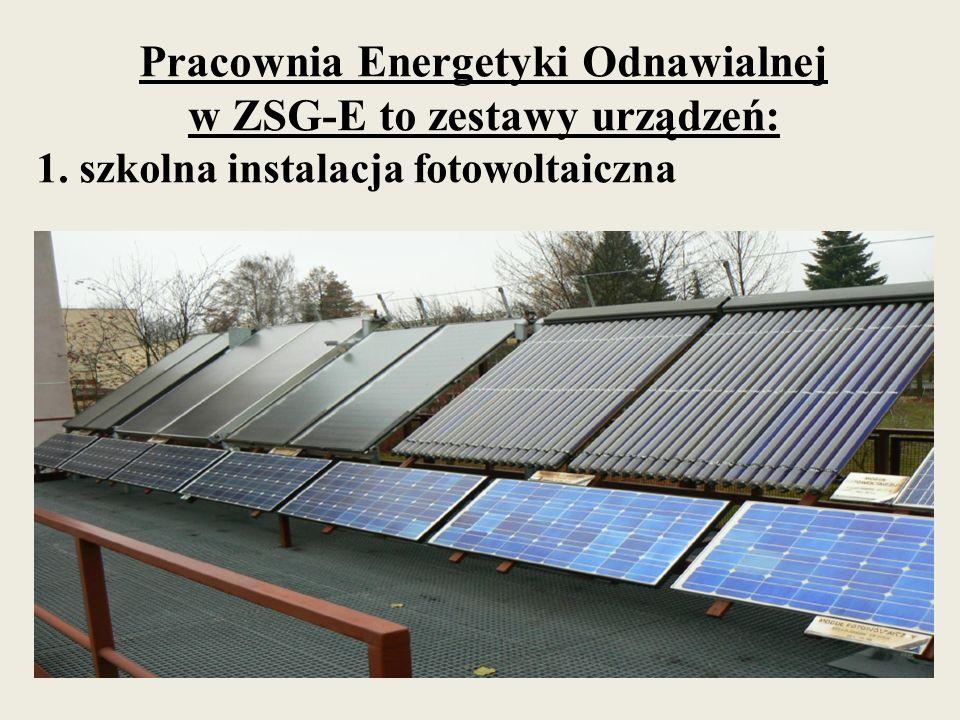 Pracownia Energetyki Odnawialnej w ZSG-E to zestawy urządzeń: