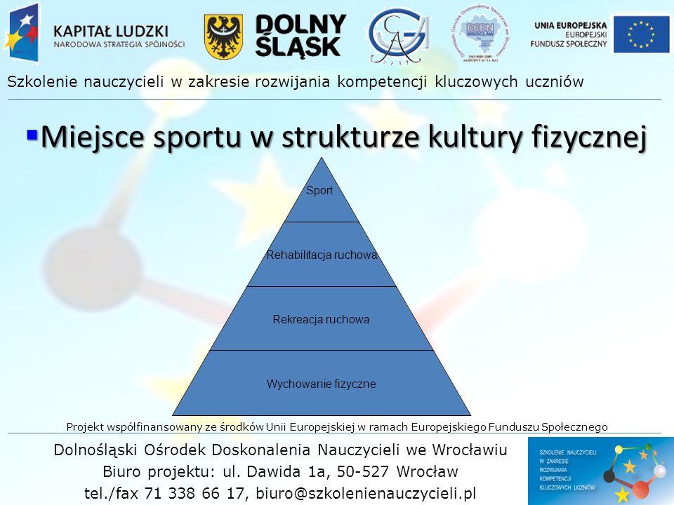 Miejsce sportu w strukturze kultury fizycznej