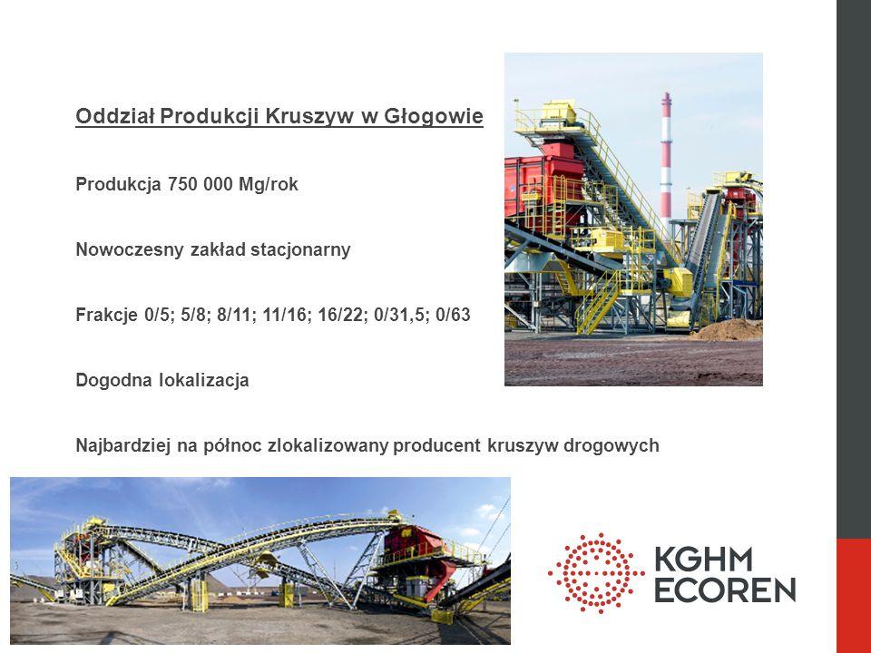 Oddział Produkcji Kruszyw w Głogowie