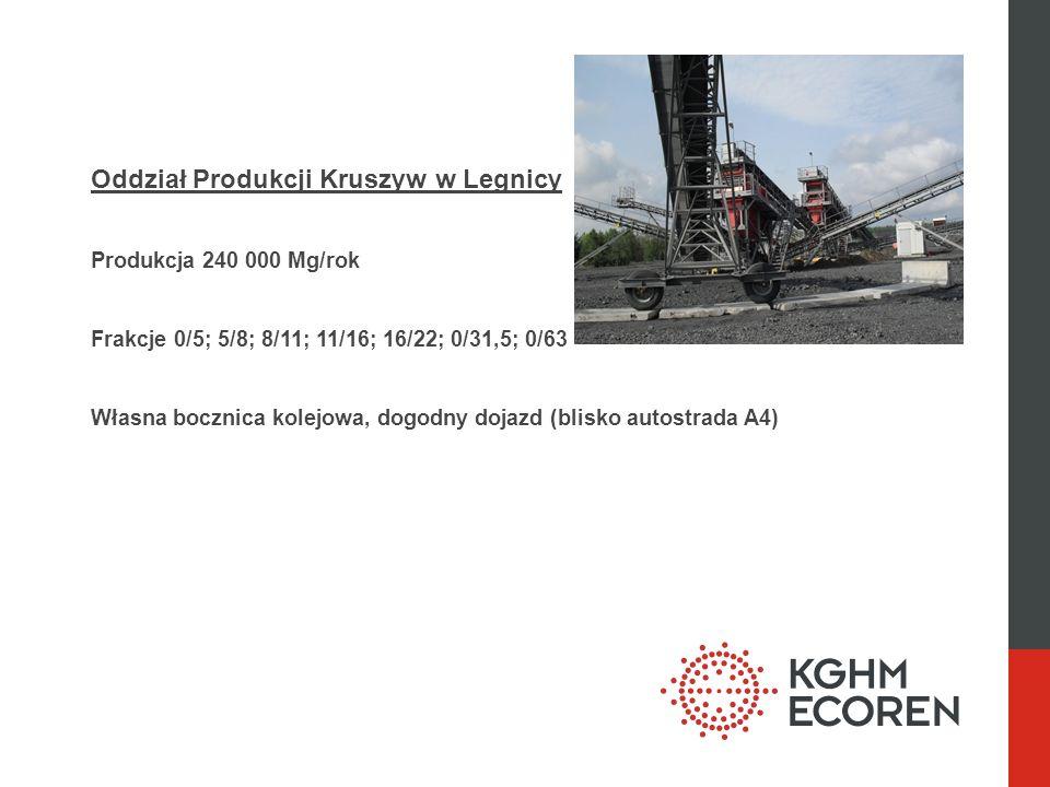 Oddział Produkcji Kruszyw w Legnicy