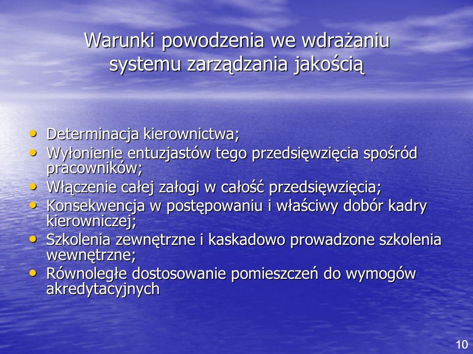 Warunki powodzenia we wdrażaniu systemu zarządzania jakością
