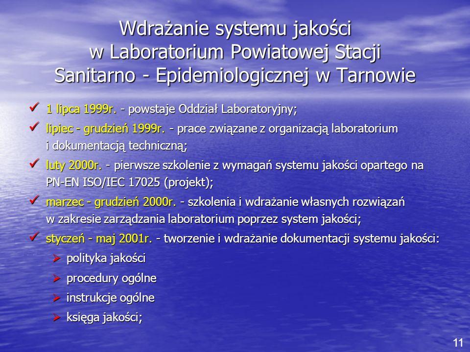 Wdrażanie systemu jakości w Laboratorium Powiatowej Stacji Sanitarno - Epidemiologicznej w Tarnowie