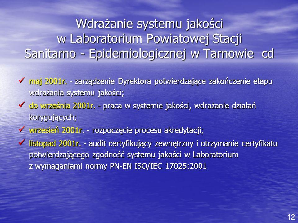 Wdrażanie systemu jakości w Laboratorium Powiatowej Stacji Sanitarno - Epidemiologicznej w Tarnowie cd