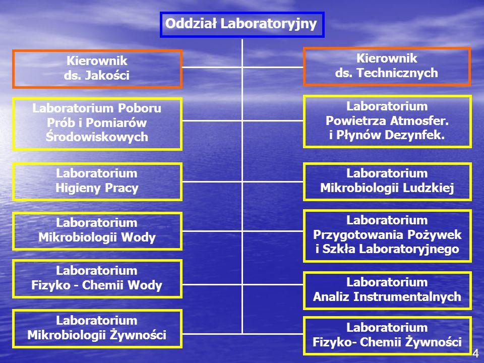 Oddział Laboratoryjny
