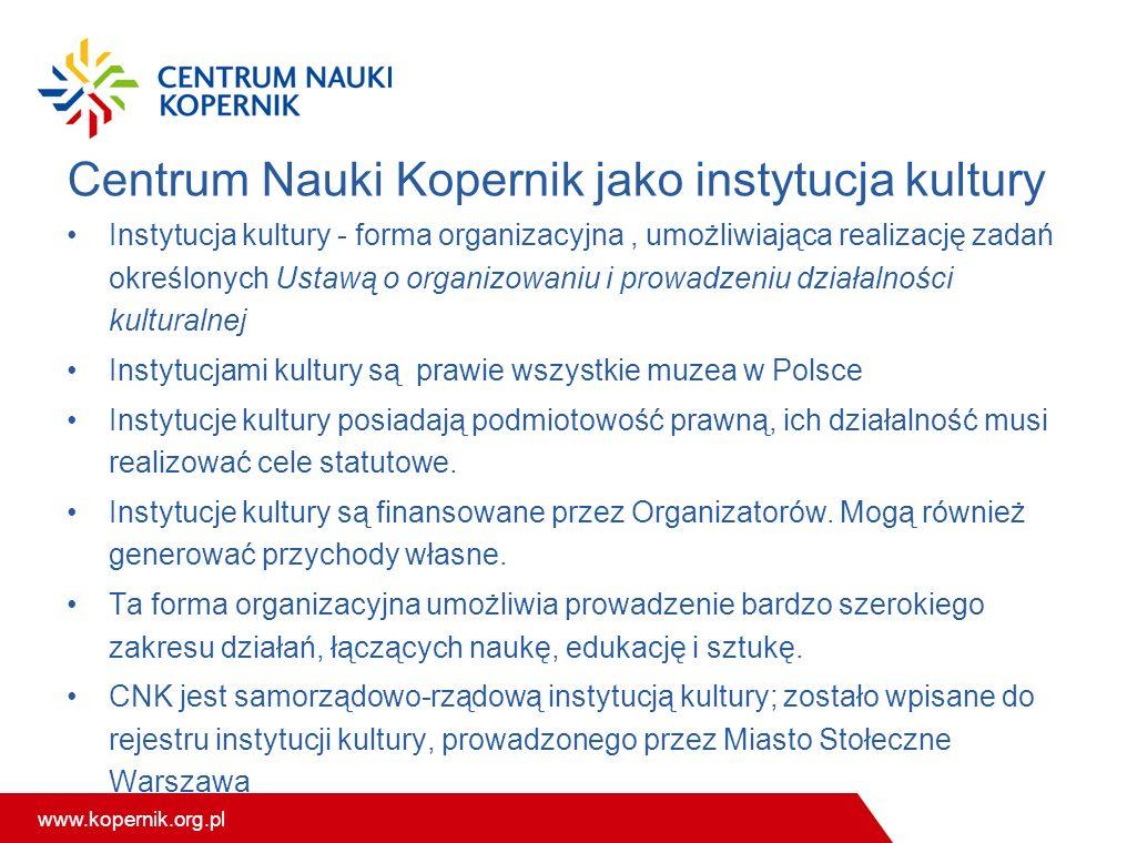 Centrum Nauki Kopernik jako instytucja kultury