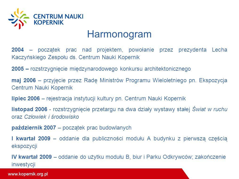 Harmonogram 2004 – początek prac nad projektem, powołanie przez prezydenta Lecha Kaczyńskiego Zespołu ds. Centrum Nauki Kopernik.