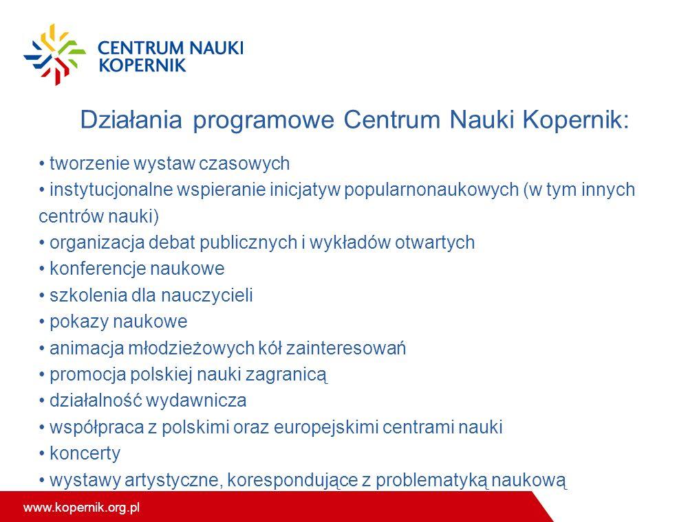 Działania programowe Centrum Nauki Kopernik: