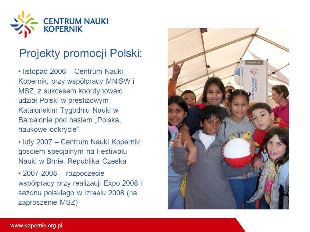 Projekty promocji Polski: