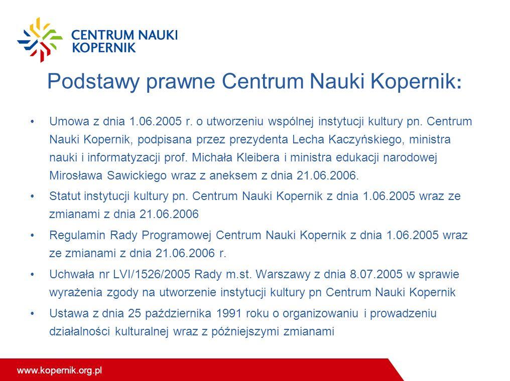 Podstawy prawne Centrum Nauki Kopernik: