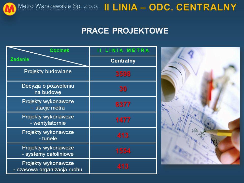 II LINIA – ODC. CENTRALNY