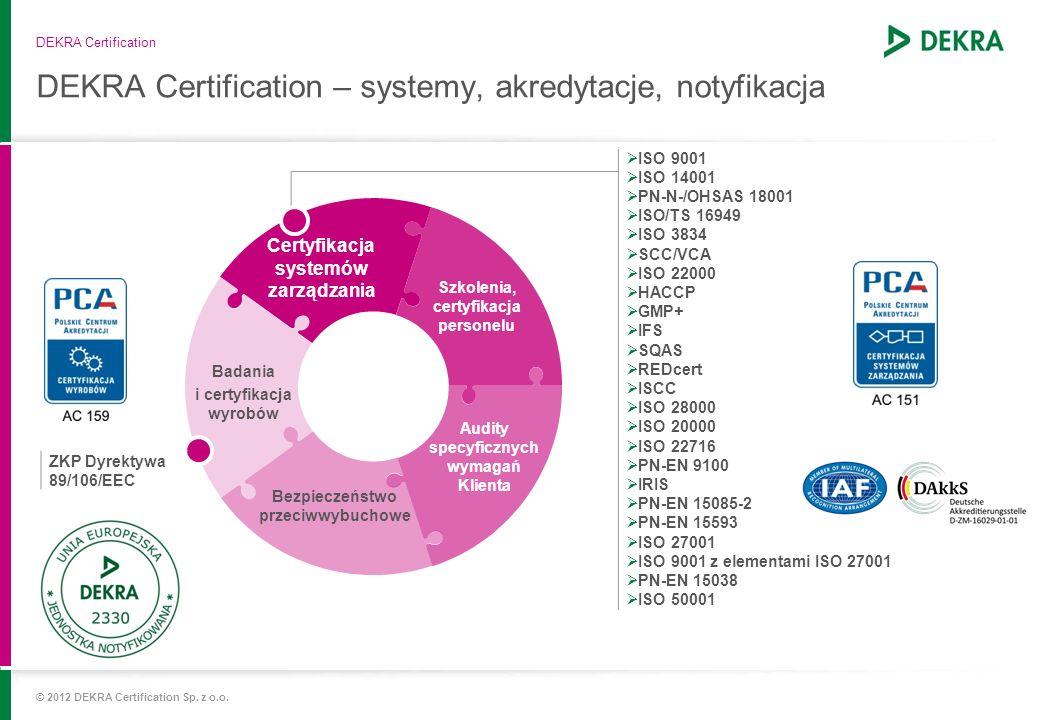 DEKRA Certification – systemy, akredytacje, notyfikacja