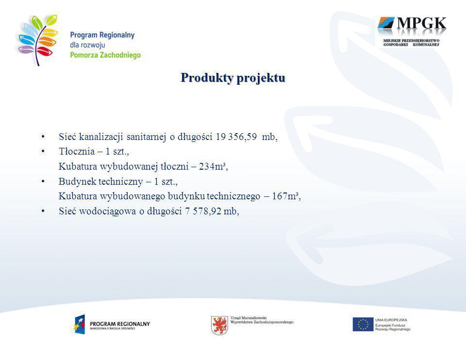 Produkty projektu Sieć kanalizacji sanitarnej o długości 19 356,59 mb,