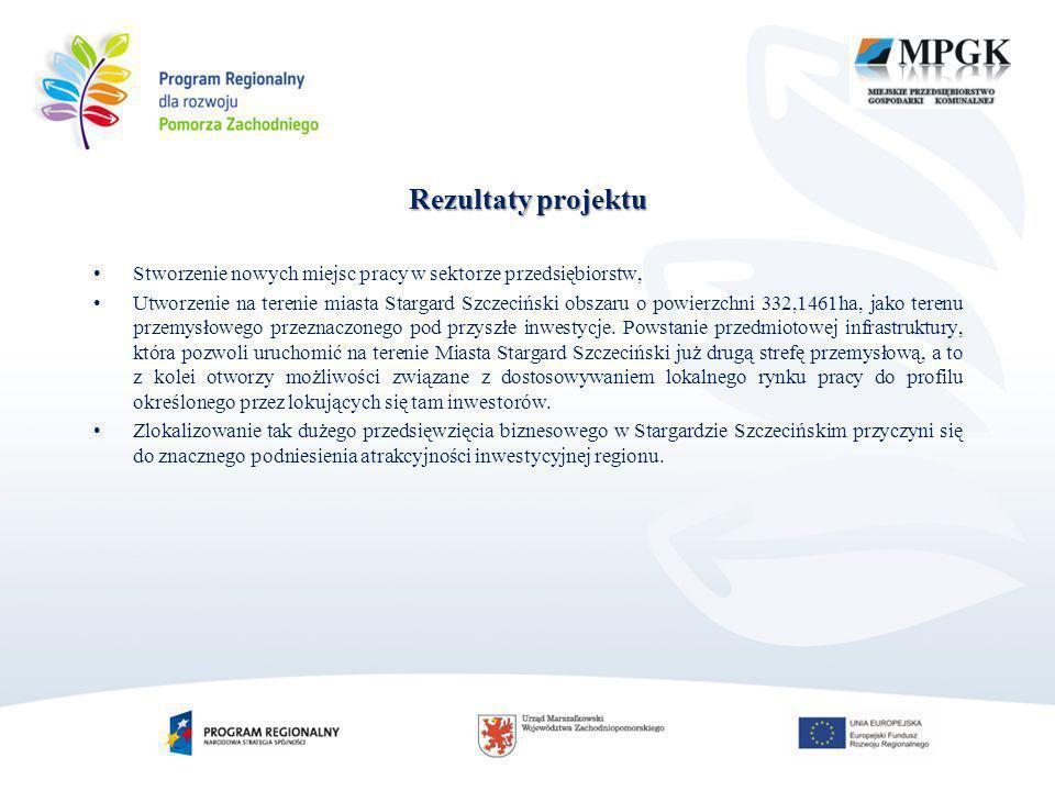 Rezultaty projektu Stworzenie nowych miejsc pracy w sektorze przedsiębiorstw,