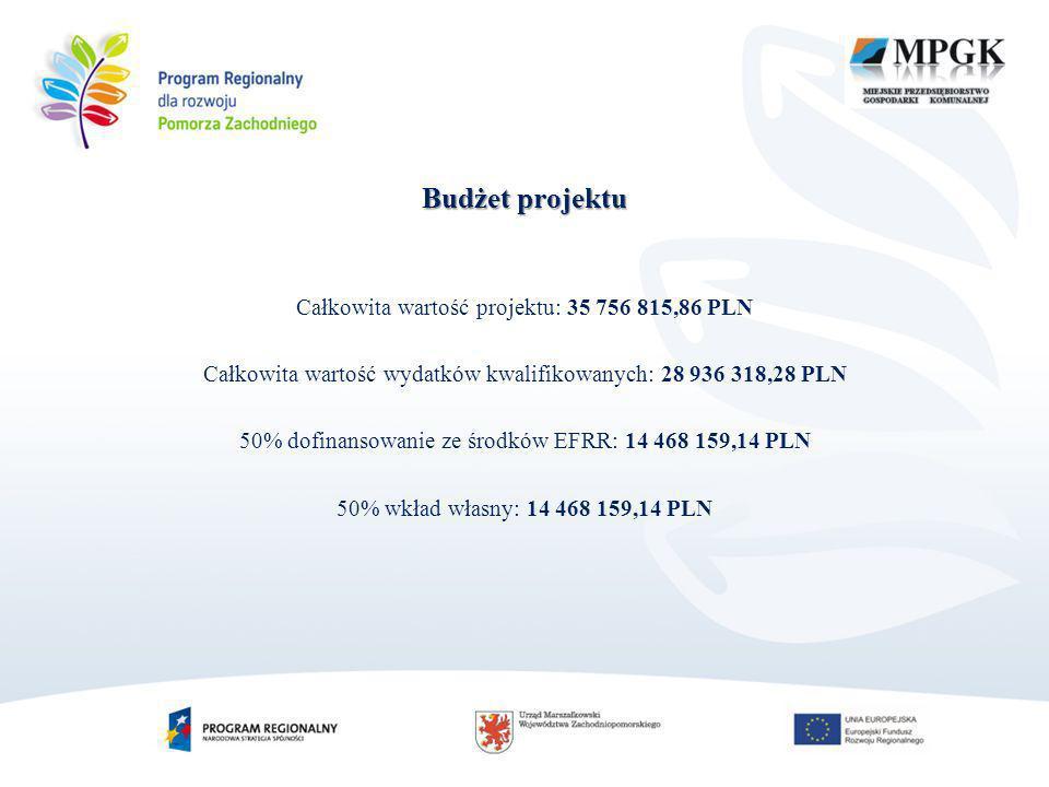 Budżet projektu Całkowita wartość projektu: 35 756 815,86 PLN