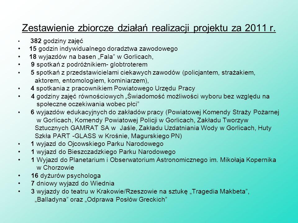 Zestawienie zbiorcze działań realizacji projektu za 2011 r.