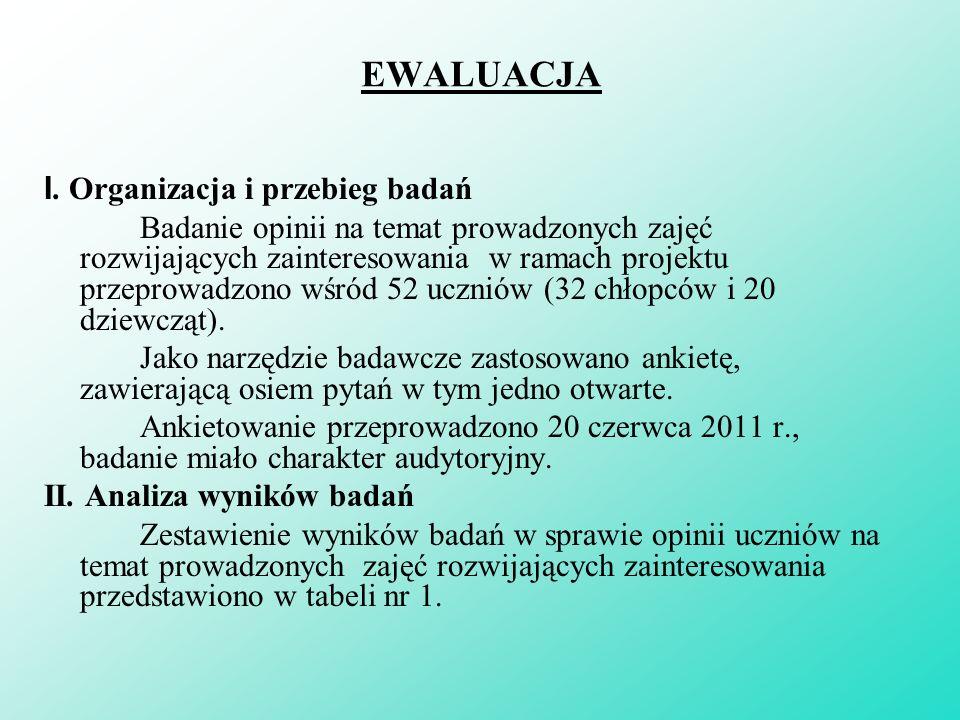 EWALUACJA I. Organizacja i przebieg badań