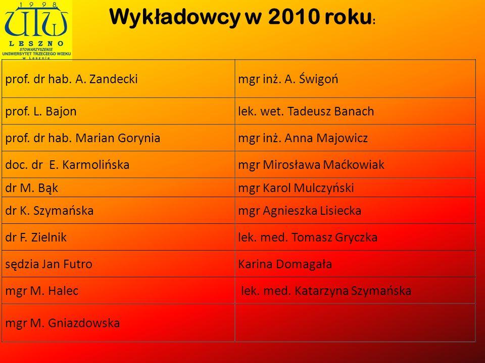 Wykładowcy w 2010 roku: prof. dr hab. A. Zandecki mgr inż. A. Świgoń