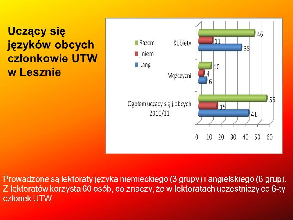 Uczący się języków obcych członkowie UTW w Lesznie