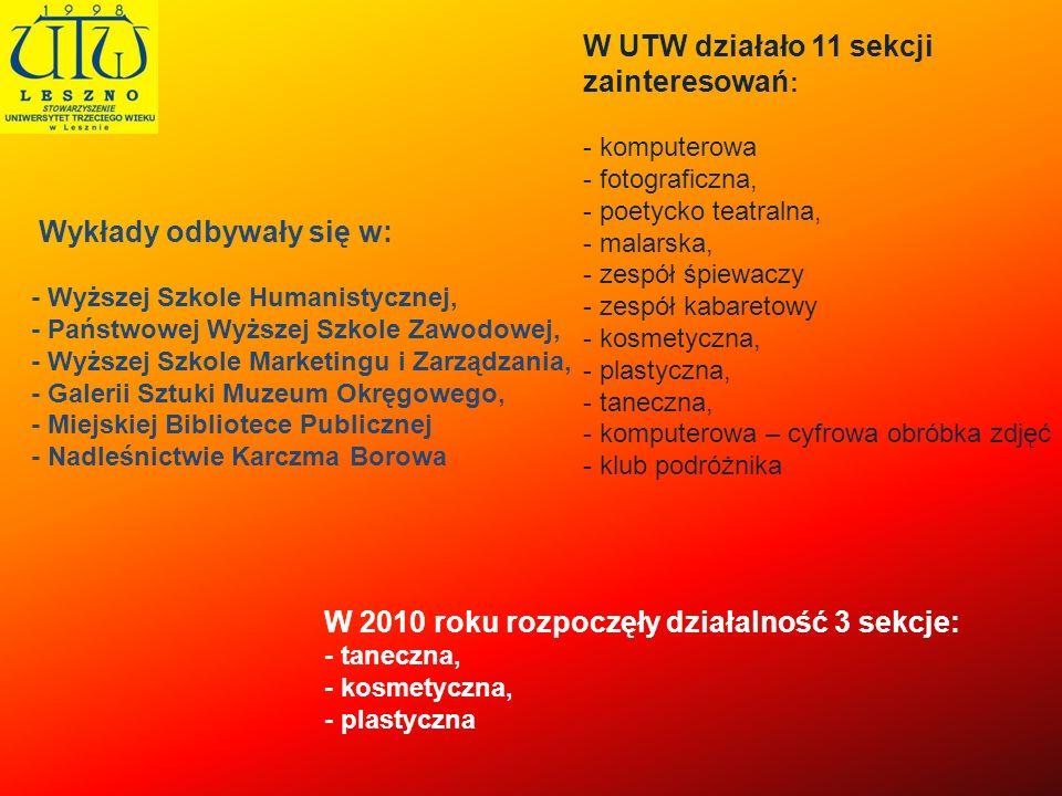 W UTW działało 11 sekcji zainteresowań: