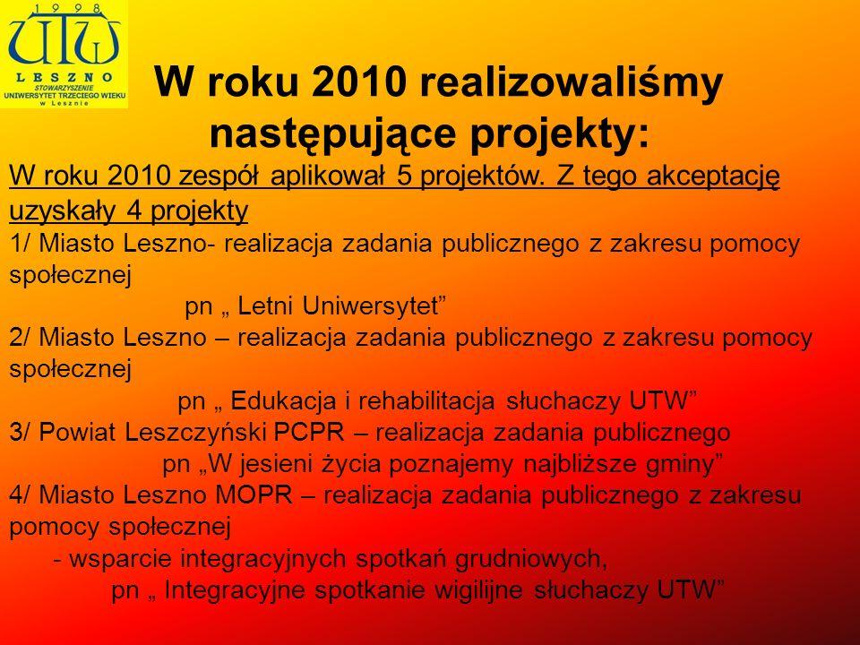 W roku 2010 realizowaliśmy następujące projekty: