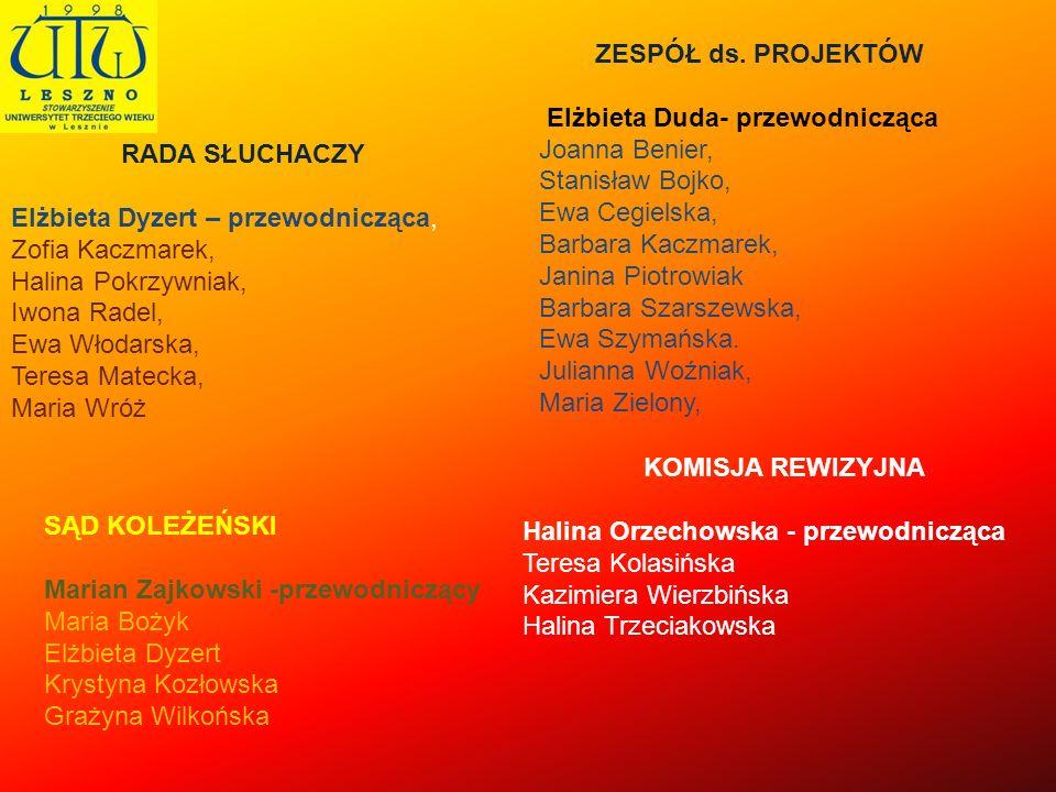 ZESPÓŁ ds. PROJEKTÓW Elżbieta Duda- przewodnicząca. Joanna Benier, Stanisław Bojko, Ewa Cegielska,