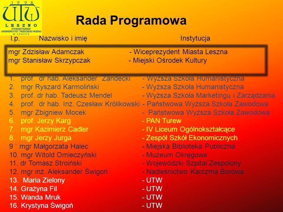 Rada Programowa l.p. Nazwisko i imię Instytucja. mgr Zdzisław Adamczak - Wiceprezydent Miasta Leszna.
