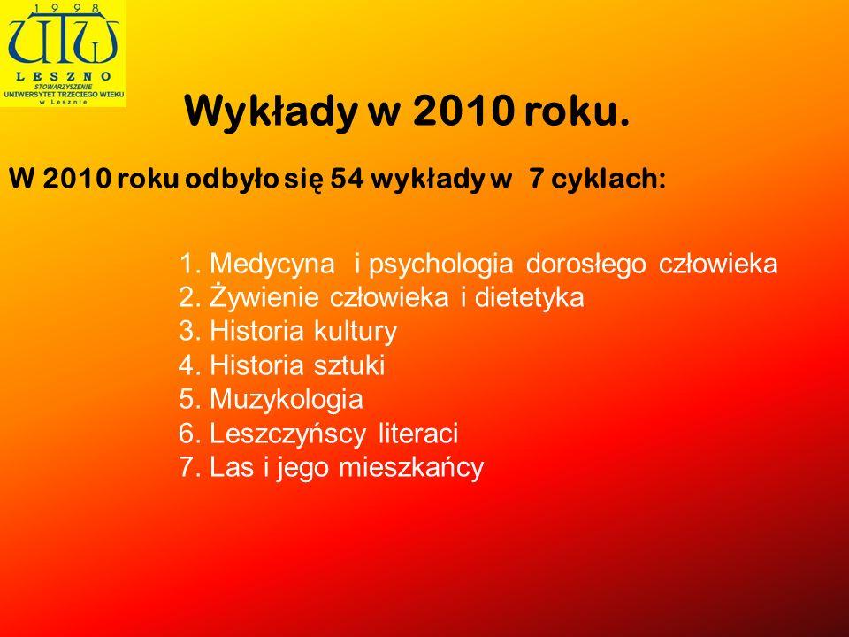 Wykłady w 2010 roku.