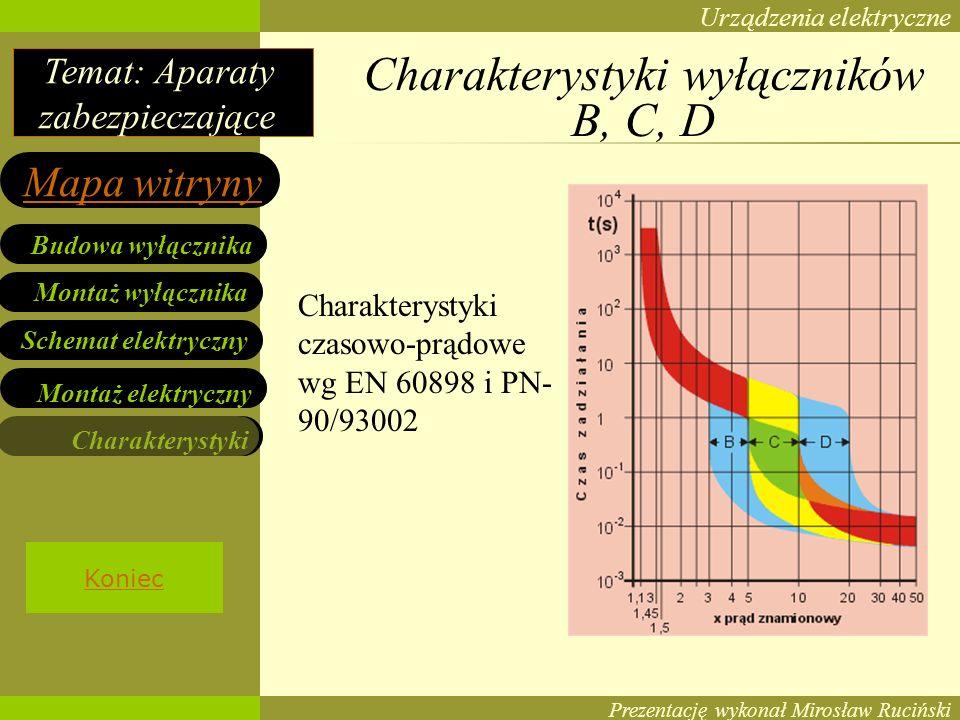 Charakterystyki wyłączników B, C, D