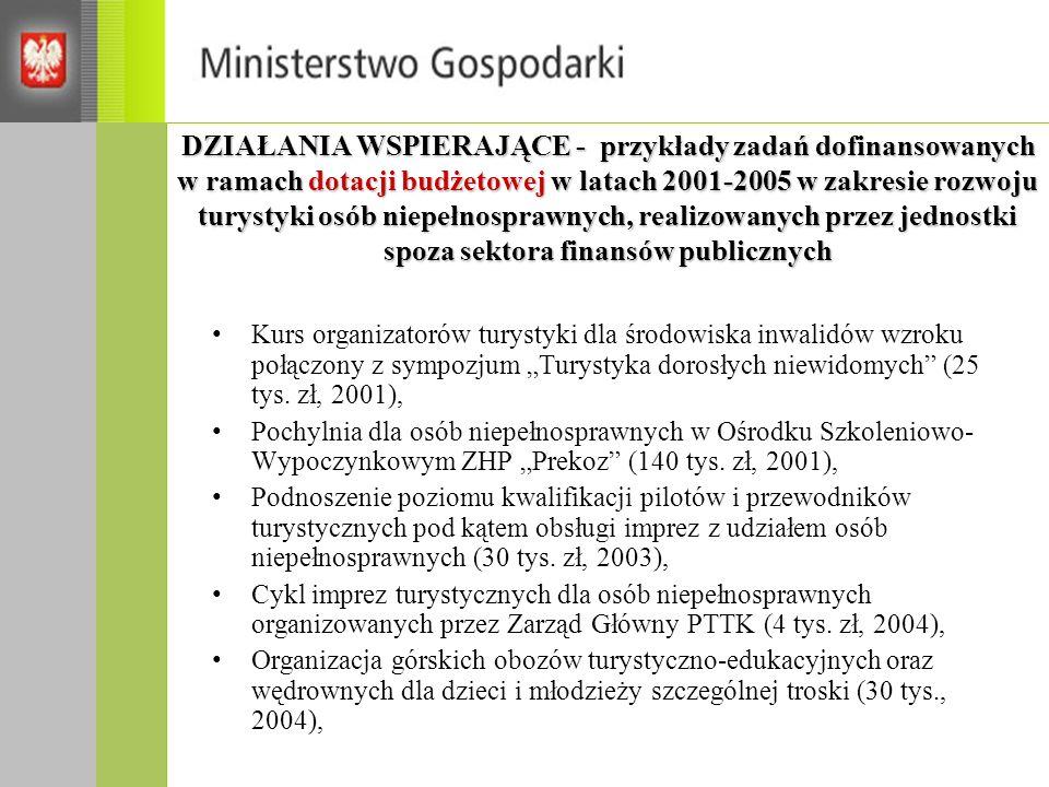 DZIAŁANIA WSPIERAJĄCE - przykłady zadań dofinansowanych w ramach dotacji budżetowej w latach 2001-2005 w zakresie rozwoju turystyki osób niepełnosprawnych, realizowanych przez jednostki spoza sektora finansów publicznych